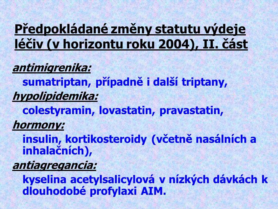 antimigrenika: sumatriptan, případně i další triptany, hypolipidemika: colestyramin, lovastatin, pravastatin, hormony: insulin, kortikosteroidy (včetně nasálních a inhalačních), antiagregancia: kyselina acetylsalicylová v nízkých dávkách k dlouhodobé profylaxi AIM.