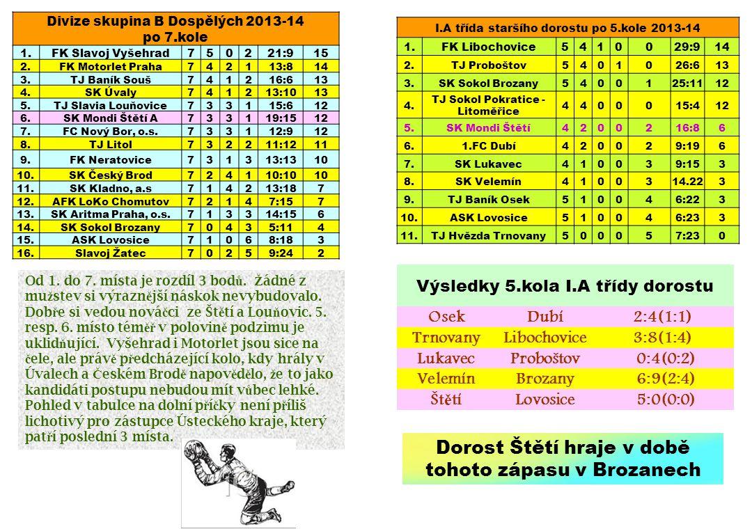 Divize skupina B Dospělých 2013-14 po 7.kole 1.FK Slavoj Vyšehrad750221:915 2.FK Motorlet Praha742113:814 3.TJ Baník Souš741216:613 4.SK Úvaly741213:1