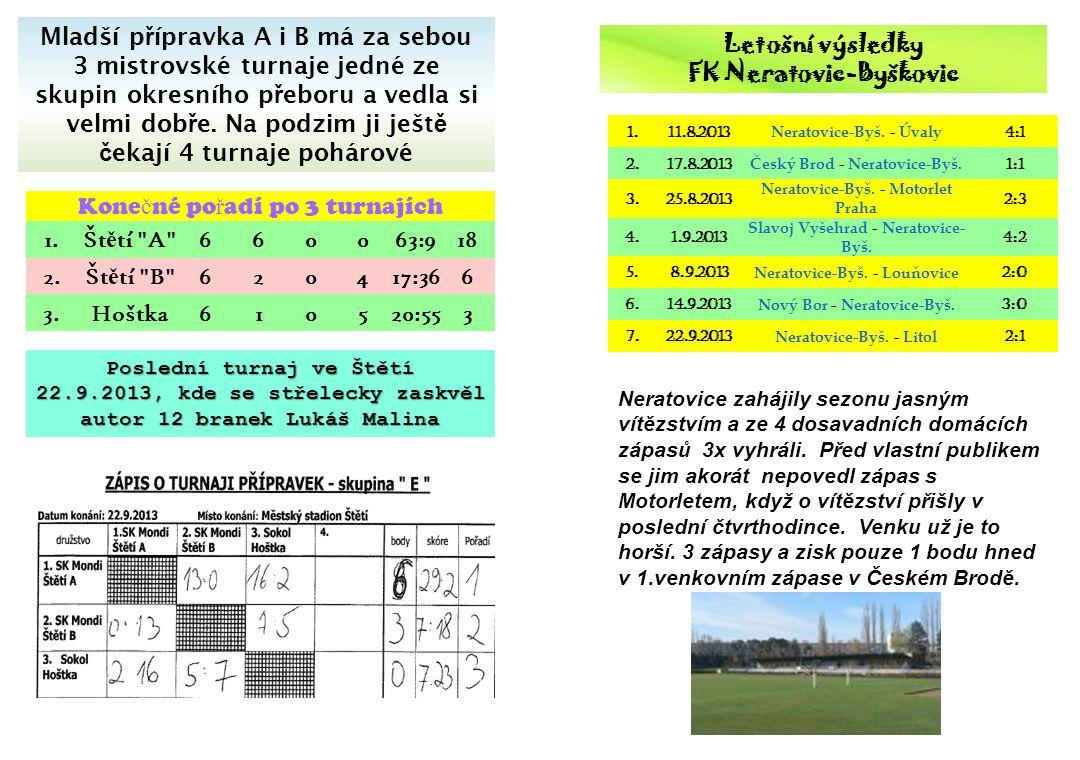 Letošní výsledky FK Neratovic-Byškovic 1.11.8.2013 Neratovice-Byš. - Úvaly 4:1 2.17.8.2013 Český Brod - Neratovice-Byš. 1:1 3.25.8.2013 Neratovice-Byš