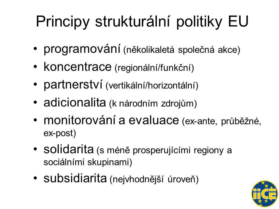 Principy strukturální politiky EU •programování (několikaletá společná akce) •koncentrace (regionální/funkční) •partnerství (vertikální/horizontální) •adicionalita (k národním zdrojům) •monitorování a evaluace (ex-ante, průběžné, ex-post) •solidarita (s méně prosperujícími regiony a sociálními skupinami) •subsidiarita (nejvhodnější úroveň)