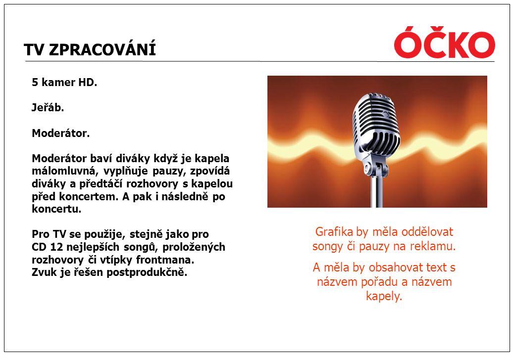 ZVUK Zvuk má na starosti SONO records – a konkrétně MILAN CIMFE.