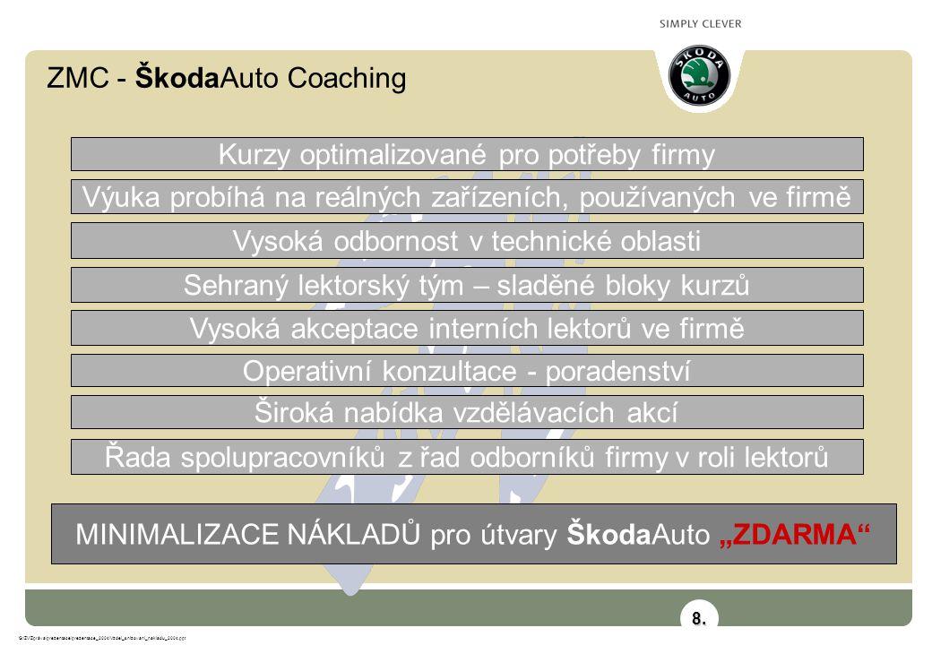 """ZMC - ŠkodaAuto Coaching G:\ZV\Zpráva\prezentace\prezentace_2004\Vzdel_snizovani_nakladu_2004.ppt Kurzy optimalizované pro potřeby firmy Výuka probíhá na reálných zařízeních, používaných ve firmě Vysoká odbornost v technické oblasti MINIMALIZACE NÁKLADŮ pro útvary ŠkodaAuto """"ZDARMA Vysoká akceptace interních lektorů ve firmě Operativní konzultace - poradenství Široká nabídka vzdělávacích akcí Řada spolupracovníků z řad odborníků firmy v roli lektorů Sehraný lektorský tým – sladěné bloky kurzů 8."""
