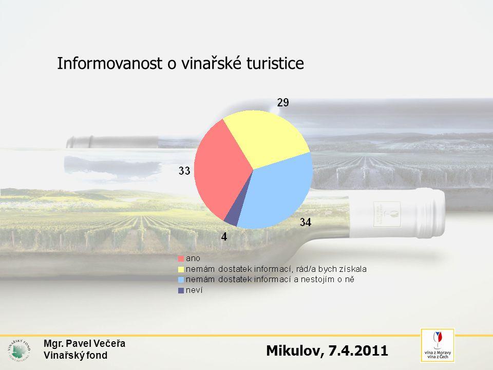 Mgr. Pavel Večeřa Vinařský fond Mikulov, 7.4.2011 Informovanost o vinařské turistice