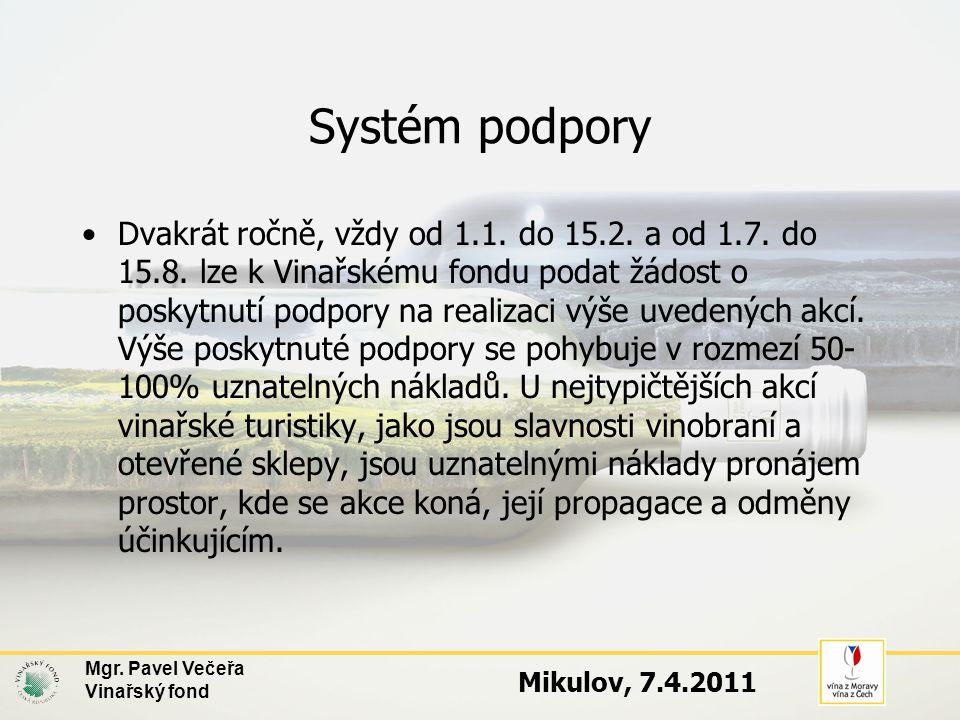 Systém podpory •Dvakrát ročně, vždy od 1.1.do 15.2.