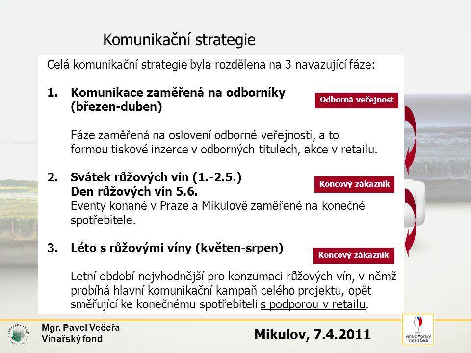 Komunikační strategie Celá komunikační strategie byla rozdělena na 3 navazující fáze: 1.Komunikace zaměřená na odborníky (březen-duben) Fáze zaměřená