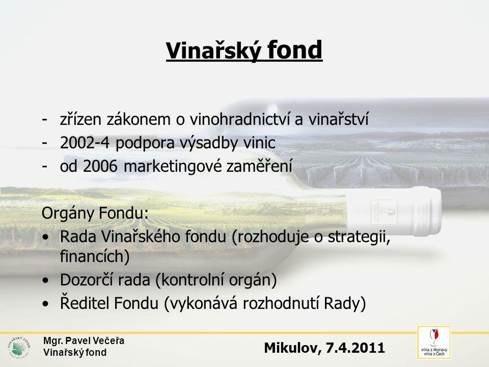 Vinařský fond -zřízen zákonem o vinohradnictví a vinařství -2002-4 podpora výsadby vinic -od 2006 marketingové zaměření Orgány Fondu: •Rada Vinařského fondu (rozhoduje o strategii, financích) •Dozorčí rada (kontrolní orgán) •Ředitel Fondu (vykonává rozhodnutí Rady) Mgr.