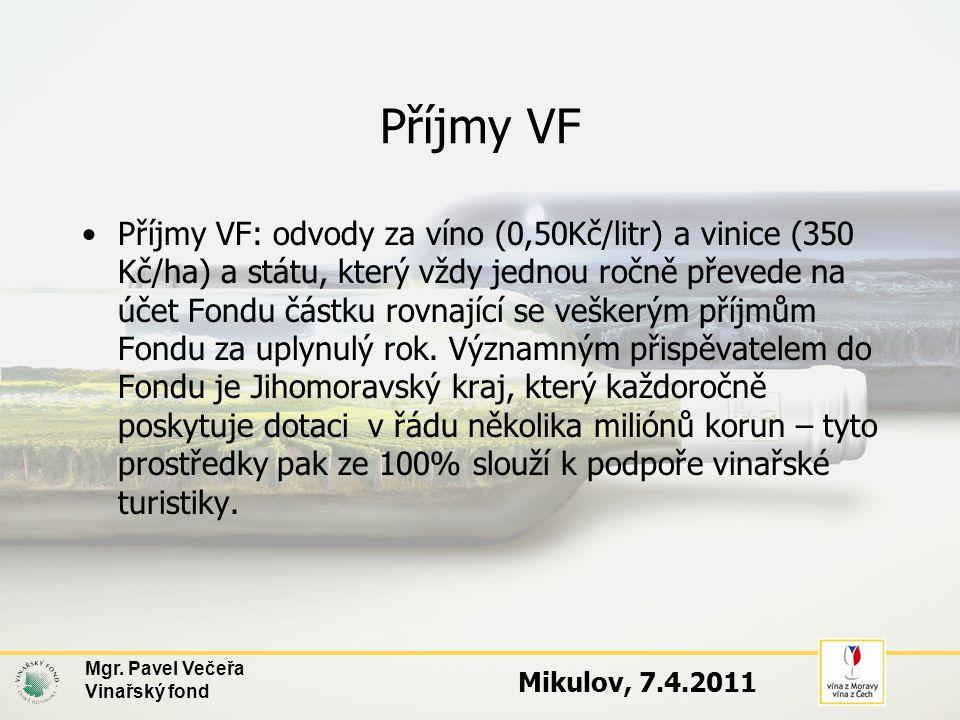 Příjmy VF •Příjmy VF: odvody za víno (0,50Kč/litr) a vinice (350 Kč/ha) a státu, který vždy jednou ročně převede na účet Fondu částku rovnající se veškerým příjmům Fondu za uplynulý rok.