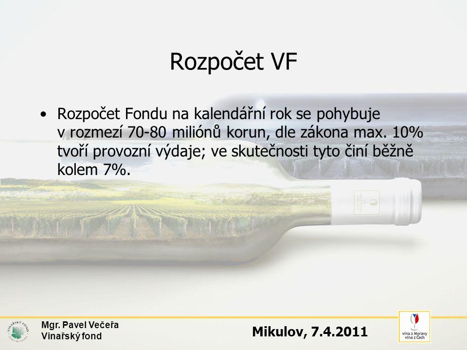 Podpora vinařské turistiky •Finanční podpora konkrétních projektů (akcí) vinařské turistiky (na zákl.