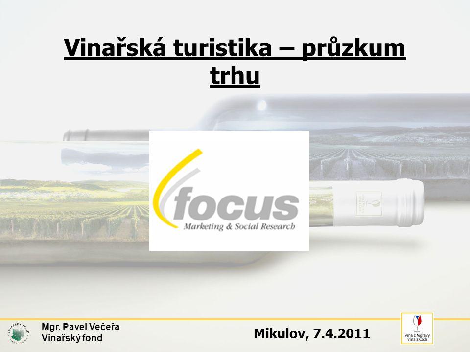 Pilotní vizuály kampaně Mgr. Pavel Večeřa Vinařský fond Mikulov, 7.4.2011