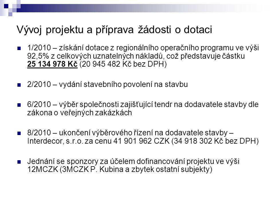 Vývoj projektu a příprava žádosti o dotaci  1/2010 – získání dotace z regionálního operačního programu ve výši 92,5% z celkových uznatelných nákladů,