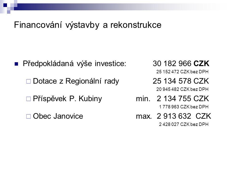 Financování výstavby a rekonstrukce  Předpokládaná výše investice: 30 182 966 CZK 25 152 472 CZK bez DPH  Dotace z Regionální rady25 134 578 CZK 20 945 482 CZK bez DPH  Příspěvek P.