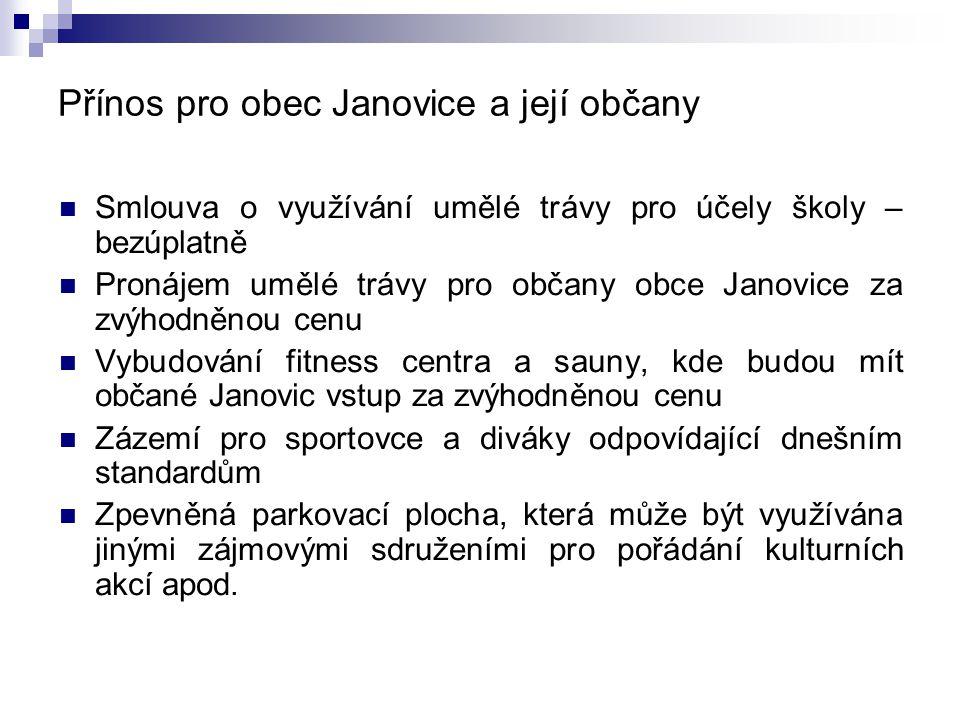 Přínos pro obec Janovice a její občany  Smlouva o využívání umělé trávy pro účely školy – bezúplatně  Pronájem umělé trávy pro občany obce Janovice