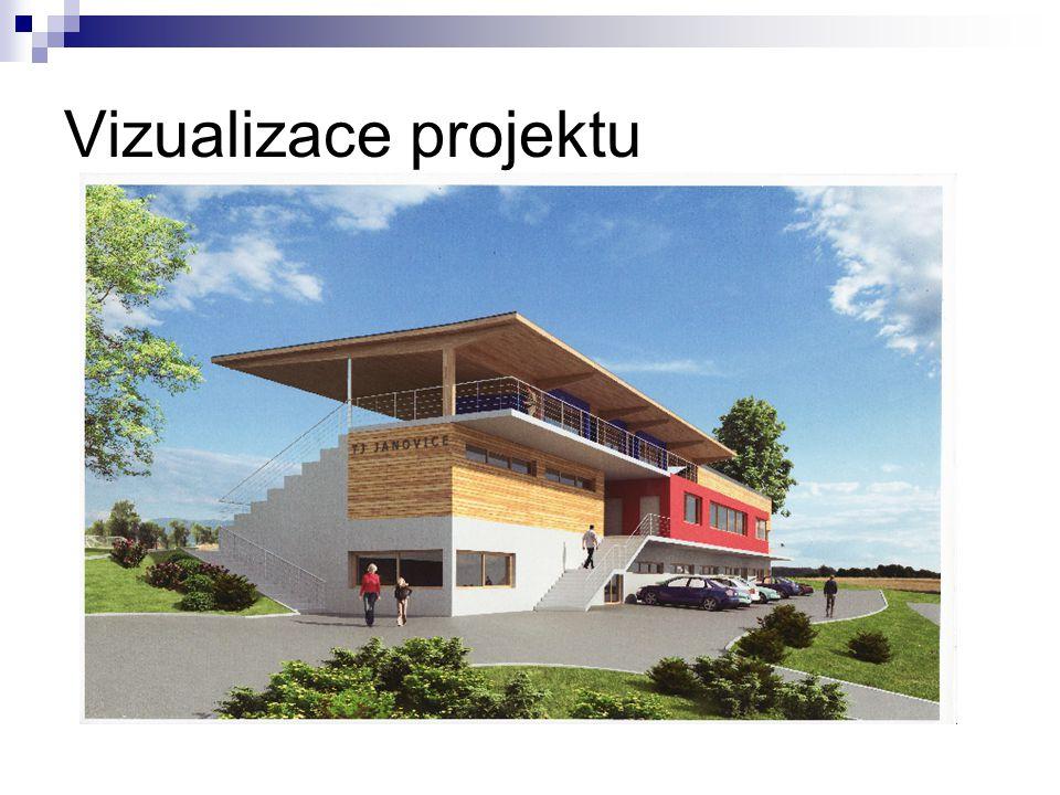 Vizualizace projektu