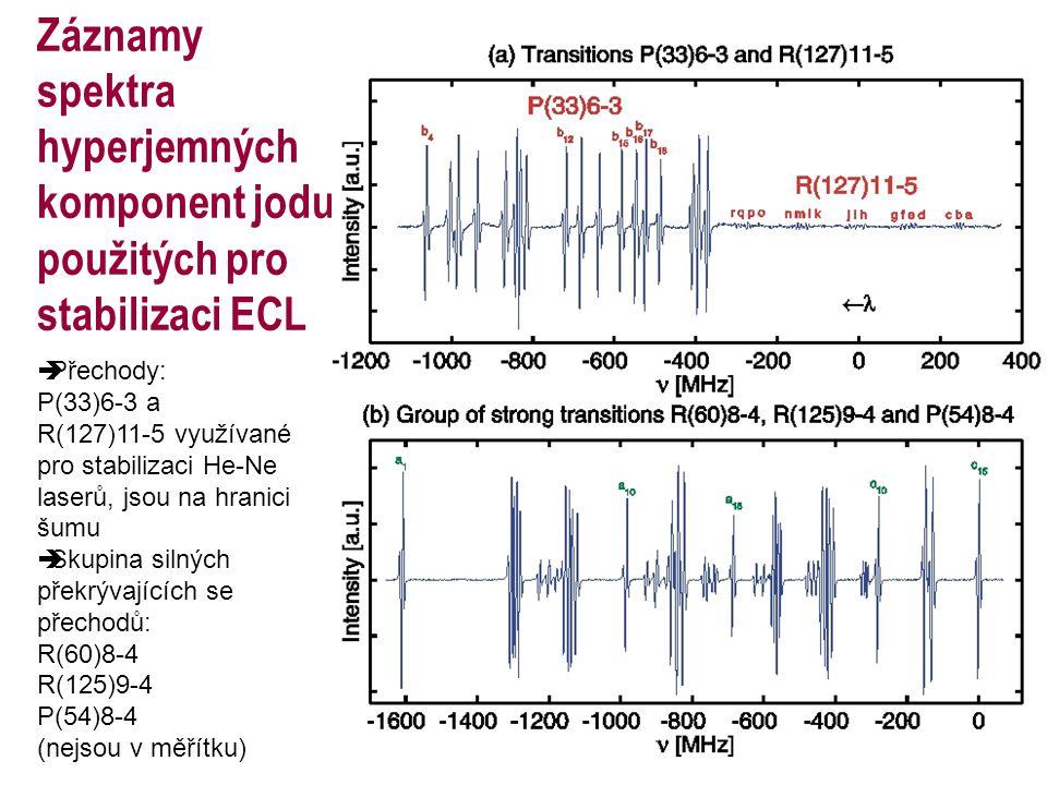 Záznamy spektra hyperjemných komponent jodu použitých pro stabilizaci ECL  Přechody: P(33)6-3 a R(127)11-5 využívané pro stabilizaci He-Ne laserů, js