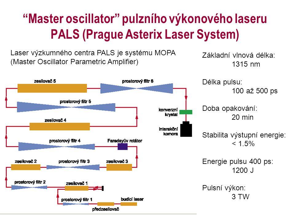 """""""Master oscillator"""" pulzního výkonového laseru PALS (Prague Asterix Laser System) Základní vlnová délka: 1315 nm Délka pulsu: 100 až 500 ps Doba opako"""
