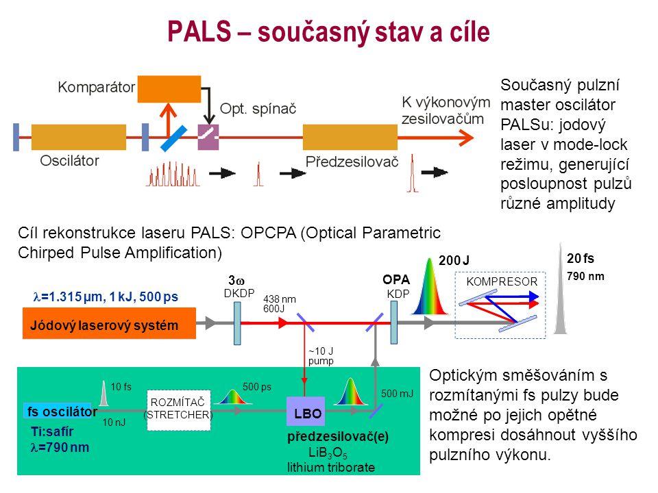 PALS – současný stav a cíle fs oscilátor předzesilovač(e) LiB 3 O 5 lithium triborate LBO 33 OPA ~10 J pump 500 mJ 200 J 438 nm 600J 10 fs500 ps  =