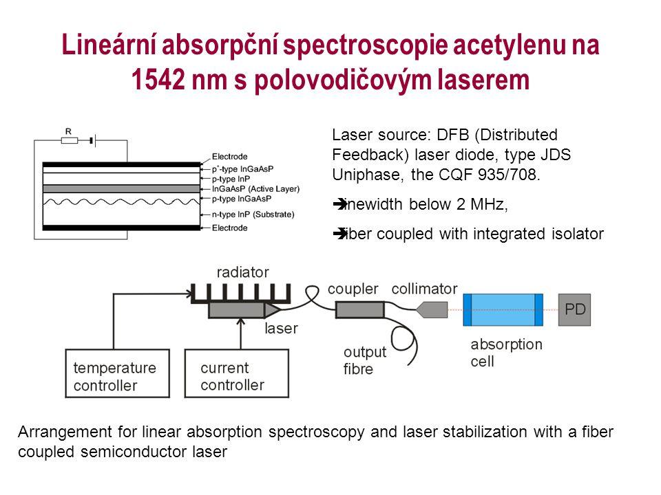 Lineární absorpční spectroscopie acetylenu na 1542 nm s polovodičovým laserem Laser source: DFB (Distributed Feedback) laser diode, type JDS Uniphase,