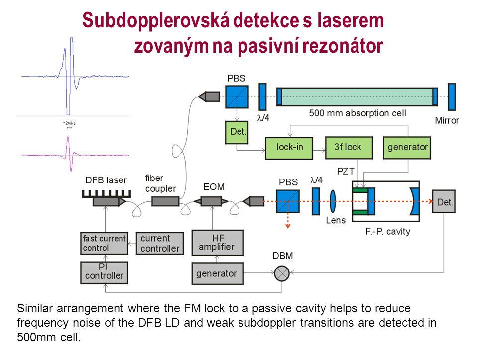 Subdopplerovská detekce s laserem stabilizovaným na pasivní rezonátor Similar arrangement where the FM lock to a passive cavity helps to reduce freque