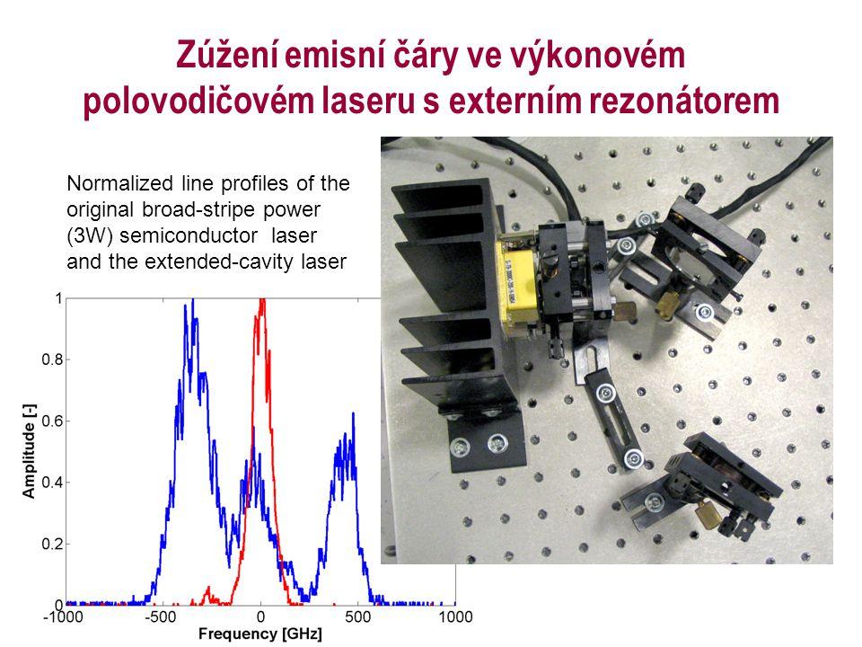 Zúžení emisní čáry ve výkonovém polovodičovém laseru s externím rezonátorem Normalized line profiles of the original broad-stripe power (3W) semicondu