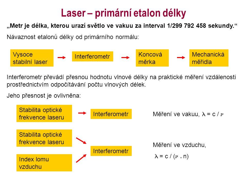 """Laser – primární etalon délky Vysoce stabilní laser Interferometr Koncová měrka Mechanická měřidla """"Metr je délka, kterou urazí světlo ve vakuu za int"""