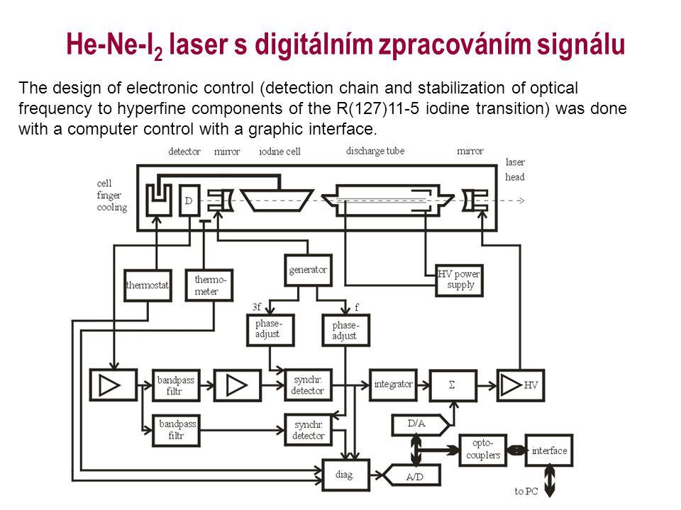 He-Ne-I 2 laser s digitálním zpracováním signálu The design of electronic control (detection chain and stabilization of optical frequency to hyperfine