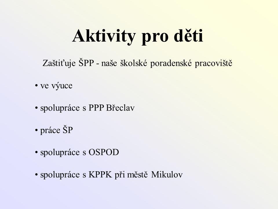 Aktivity pro děti Zaštiťuje ŠPP - naše školské poradenské pracoviště • ve výuce • spolupráce s PPP Břeclav • práce ŠP • spolupráce s OSPOD • spoluprác