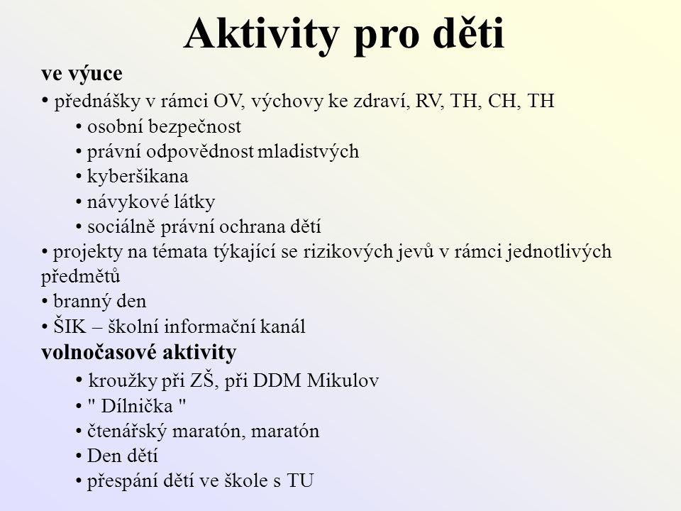 Aktivity pro děti ve výuce • přednášky v rámci OV, výchovy ke zdraví, RV, TH, CH, TH • osobní bezpečnost • právní odpovědnost mladistvých • kyberšikan