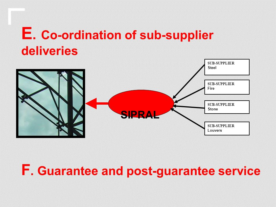 E. Co-ordination of sub-supplier deliveries F. Guarantee and post-guarantee service SUB-SUPPLIER Louvers SIPRAL SUB-SUPPLIER Steel SUB-SUPPLIER Fire S