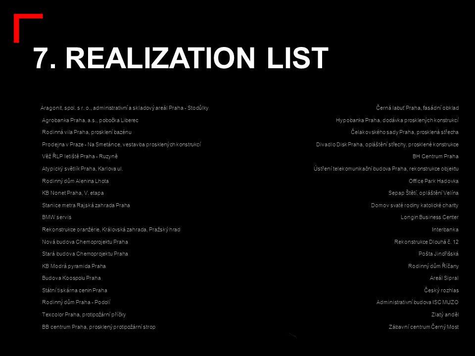 Aragonit, spol. s r. o., administrativní a skladový areál Praha - Stodůlky Agrobanka Praha, a.s., pobočka Liberec Rodinná vila Praha, prosklení bazénu