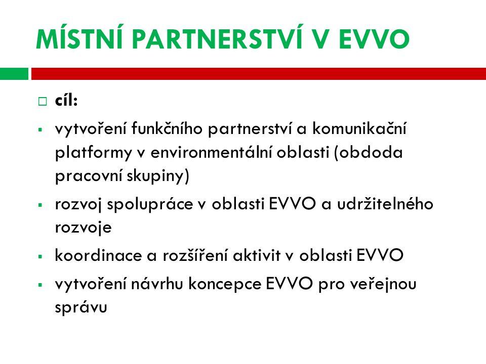 MÍSTNÍ PARTNERSTVÍ V EVVO  cíl:  vytvoření funkčního partnerství a komunikační platformy v environmentální oblasti (obdoda pracovní skupiny)  rozvoj spolupráce v oblasti EVVO a udržitelného rozvoje  koordinace a rozšíření aktivit v oblasti EVVO  vytvoření návrhu koncepce EVVO pro veřejnou správu