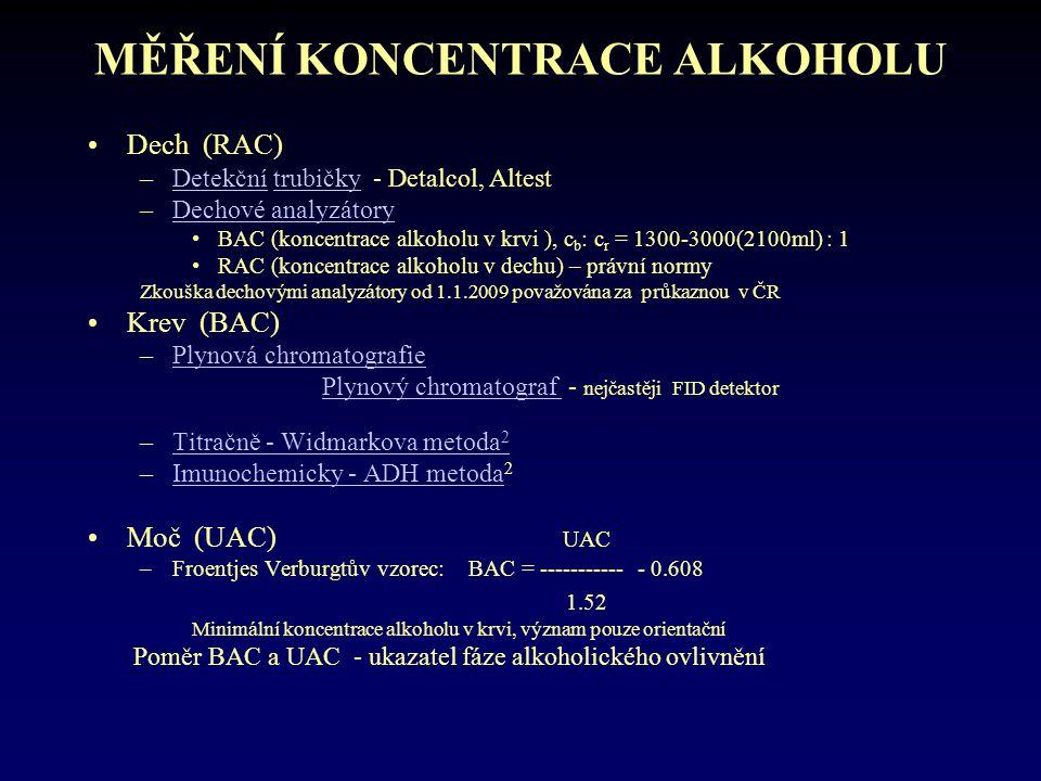 MĚŘENÍ KONCENTRACE ALKOHOLU •Dech (RAC) –Detekční trubičky - Detalcol, AltestDetekčnítrubičky –Dechové analyzátoryDechové analyzátory •BAC (koncentrac