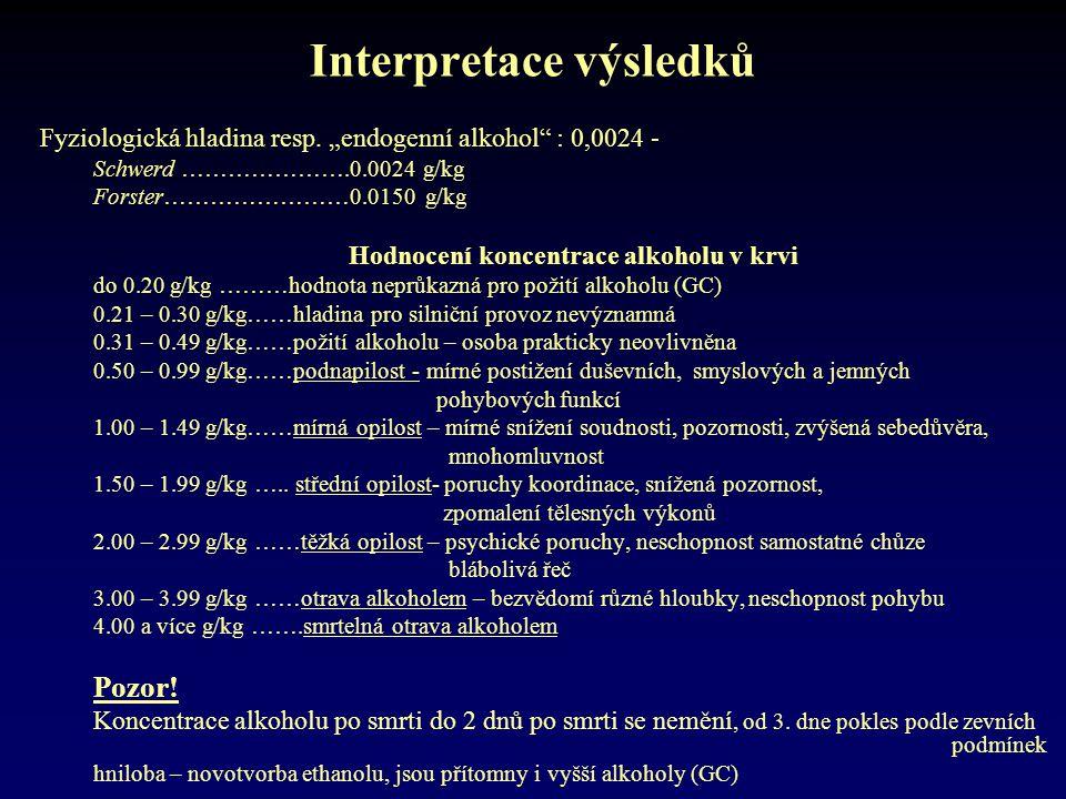 """Interpretace výsledků Fyziologická hladina resp. """"endogenní alkohol"""" : 0,0024 - Schwerd ………………….0.0024 g/kg Forster……………………0.0150 g/kg Hodnocení konce"""