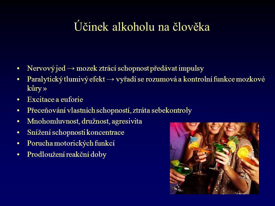Účinek alkoholu na člověka •Nervový jed → mozek ztrácí schopnost předávat impulsy •Paralytický tlumivý efekt → vyřadí se rozumová a kontrolní funkce m