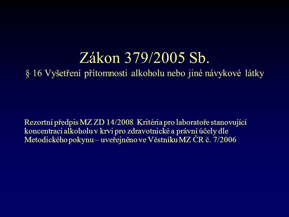 Zákon 379/2005 Sb. § 16 Vyšetření přítomnosti alkoholu nebo jiné návykové látky Rezortní předpis MZ ZD 14/2008 Kritéria pro laboratoře stanovující kon