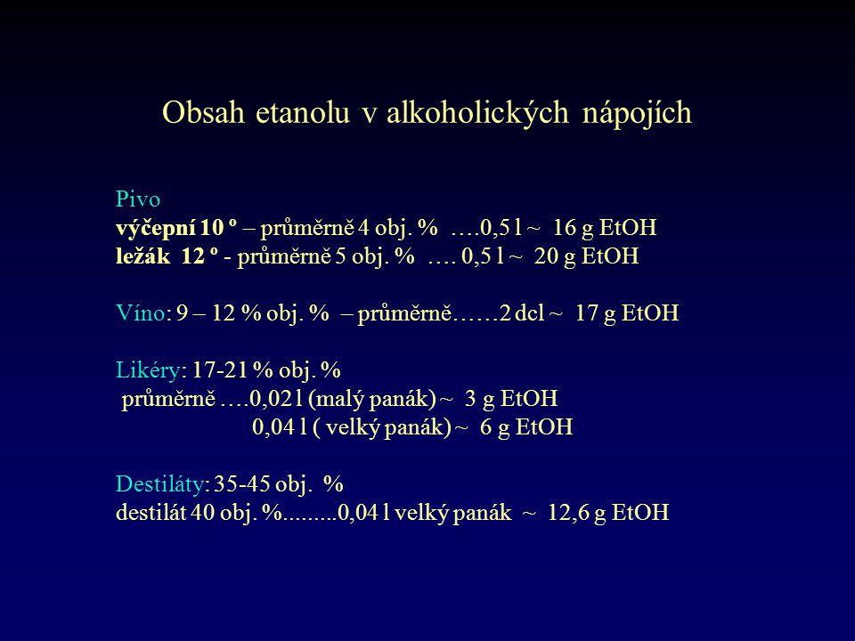 Obsah etanolu v alkoholických nápojích Pivo výčepní 10 º – průměrně 4 obj. % ….0,5 l ~ 16 g EtOH ležák 12 º - průměrně 5 obj. % …. 0,5 l ~ 20 g EtOH V