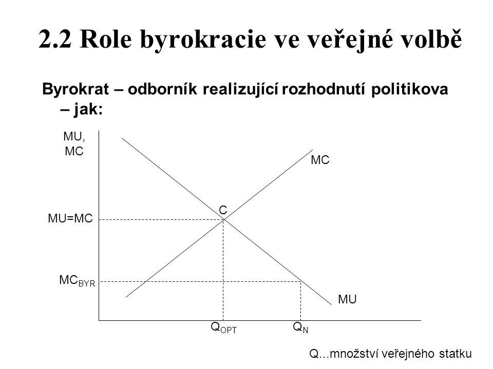 2.2 Role byrokracie ve veřejné volbě Byrokrat – odborník realizující rozhodnutí politikova – jak: MU, MC MU MC C QNQN Q...množství veřejného statku Q