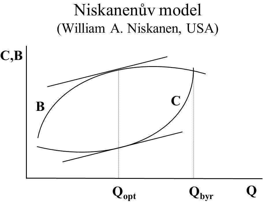 Niskanenův model (William A. Niskanen, USA) C,B Q byr Q Q opt C B