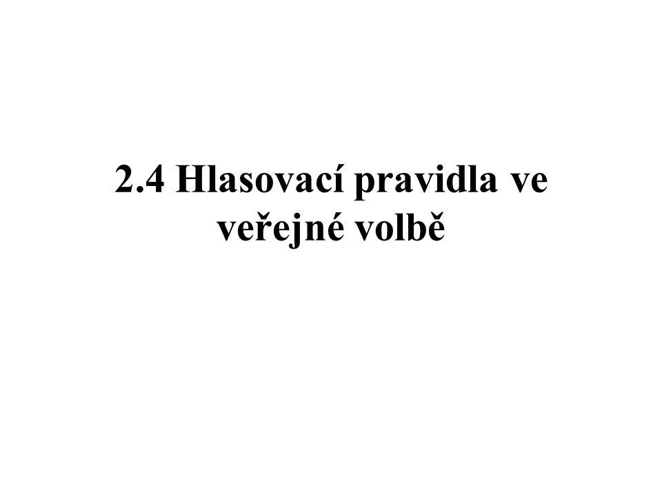 2.4 Hlasovací pravidla ve veřejné volbě