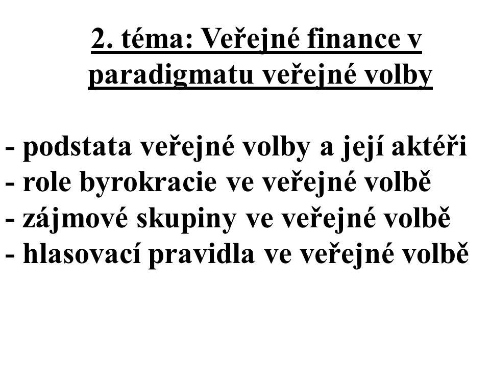 2. téma: Veřejné finance v paradigmatu veřejné volby - podstata veřejné volby a její aktéři - role byrokracie ve veřejné volbě - zájmové skupiny ve ve