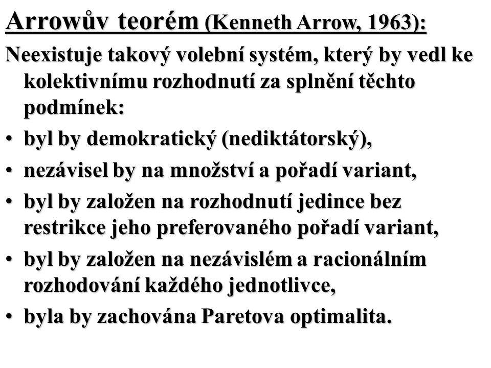 Arrowův teorém (Kenneth Arrow, 1963): Neexistuje takový volební systém, který by vedl ke kolektivnímu rozhodnutí za splnění těchto podmínek: •byl by d
