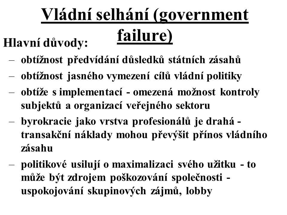 Vládní selhání (government failure) Hlavní důvody: –obtížnost předvídání důsledků státních zásahů –obtížnost jasného vymezení cílů vládní politiky –ob