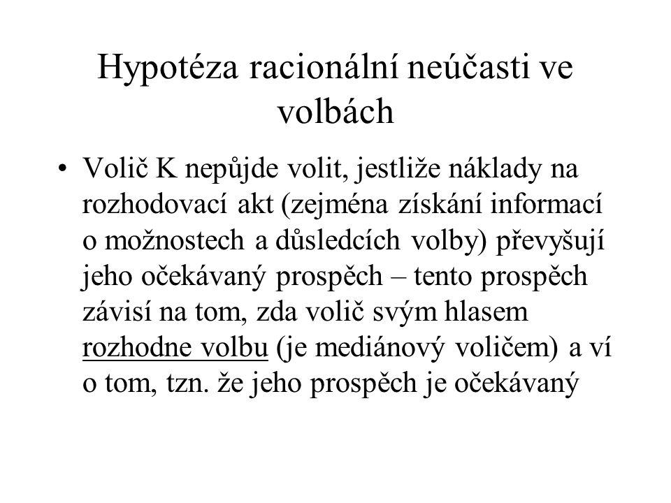 Hypotéza racionální neúčasti ve volbách •Volič K nepůjde volit, jestliže náklady na rozhodovací akt (zejména získání informací o možnostech a důsledcí