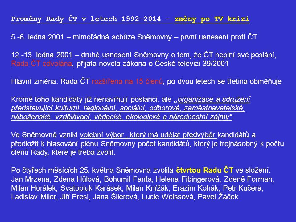 Proměny Rady ČT v letech 1992–2014 – změny po TV krizi 5.-6.