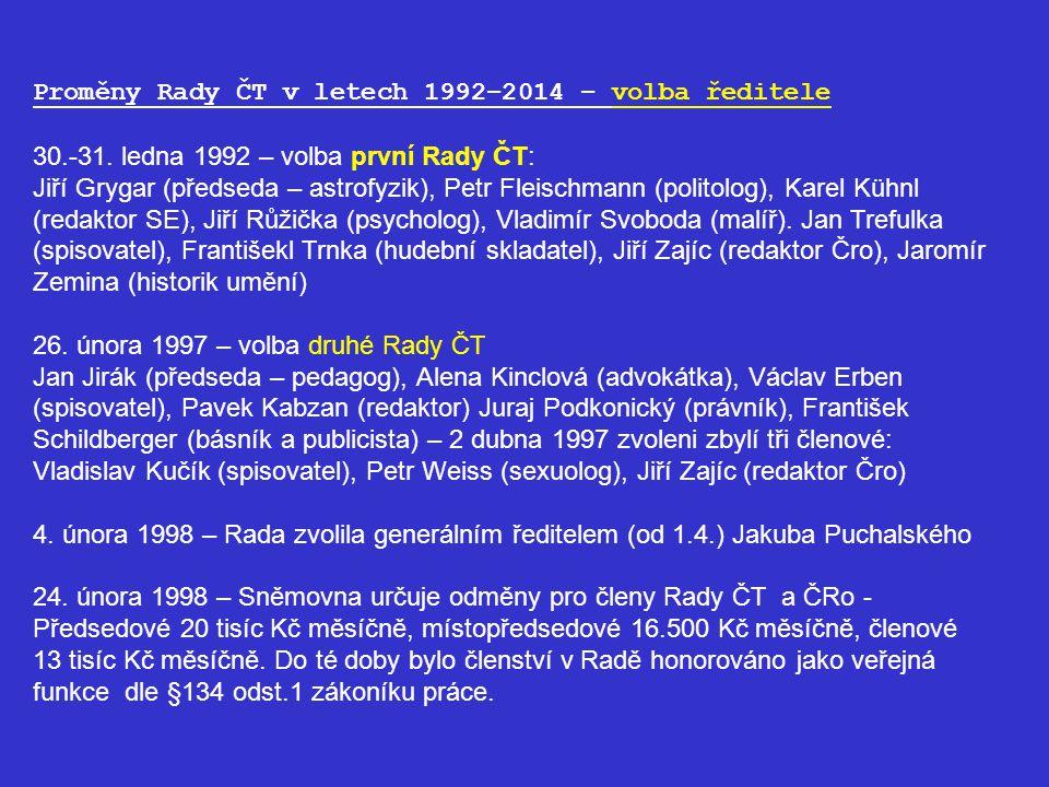 Proměny Rady ČT v letech 1992–2014 – volba ředitele 30.-31.
