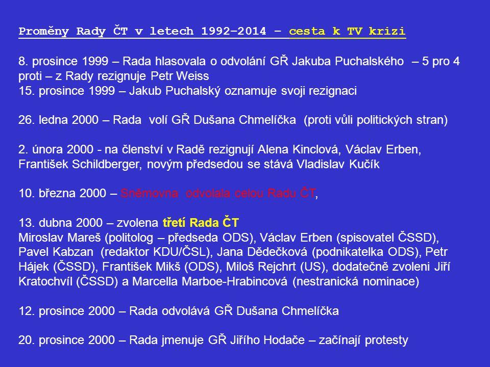 Proměny Rady ČT v letech 1992–2014 – cesta k TV krizi 8.