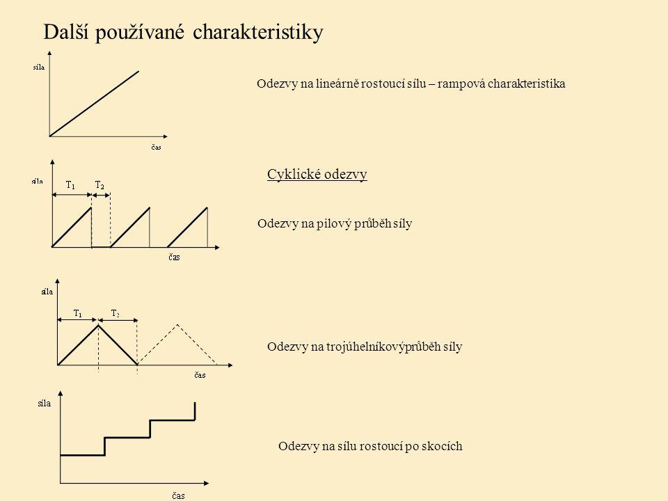 Další používané charakteristiky Odezvy na lineárně rostoucí sílu – rampová charakteristika Cyklické odezvy Odezvy na pilový průběh síly Odezvy na trojúhelníkovýprůběh síly Odezvy na sílu rostoucí po skocích