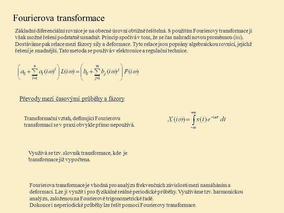 Fourierova transformace Základní diferenciální rovnice je na obecné úrovni obtížně řešitelná.
