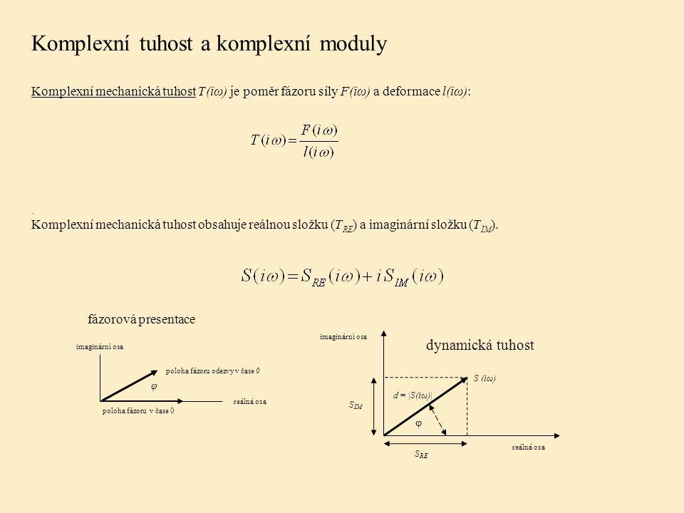 Komplexní tuhost a komplexní moduly Komplexní mechanická tuhost T(iω) je poměr fázoru síly F(iω) a deformace l(iω):.