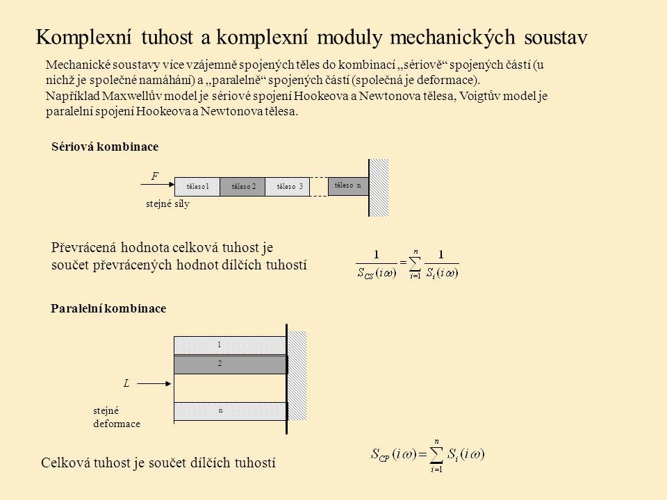 """Komplexní tuhost a komplexní moduly mechanických soustav Mechanické soustavy více vzájemně spojených těles do kombinací """"sériově spojených částí (u nichž je společné namáhání) a """"paralelně spojených částí (společná je deformace)."""