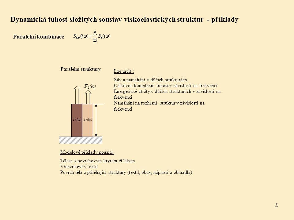 Dynamická tuhost složitých soustav viskoelastických struktur - příklady Paralelní kombinace L F 2 (ω) T 1 (ω) T 2 (ω) Modelové příklady použití: Tělesa s povrchovým krytem či lakem Vícevrstevný textil Povrch těla a přiléhající struktury (textil, obuv, náplasti a obinadla) Lze určit : Síly a namáhání v dílčích strukturách Celkovou komplexní tuhost v závislosti na frekvenci Energetické ztráty v dílčích strukturách v závislosti na frekvenci Namáhání na rozhraní struktur v závislosti na frekvenci Paralelní struktury